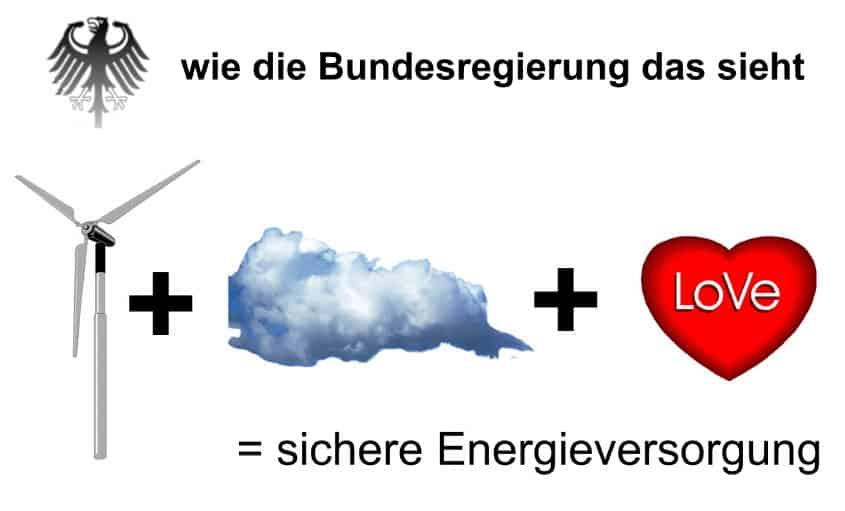 illustration bundesadler mit windkraftanlage, wolke und herz