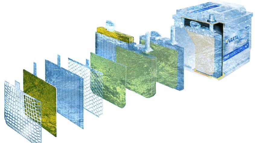 varta-nassbatterieaufbau als grafik