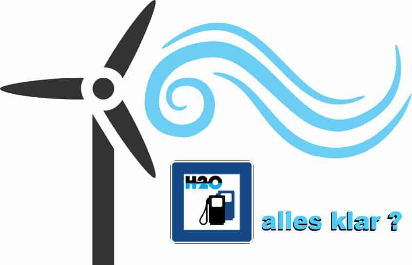 Windrad und H20-Tankstelle-Grafik